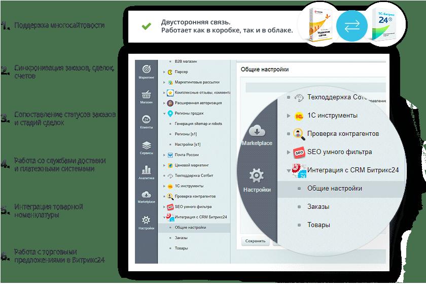 Битрикс маркетплейс pdf обзор crm систем бесплатно