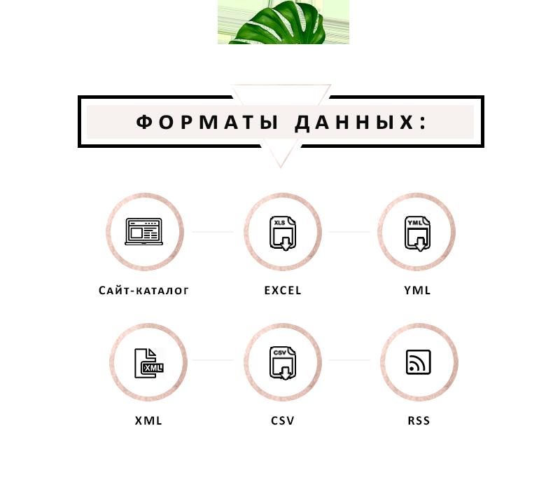 БИТРИКС ШАБЛОН КОНТЕНТА